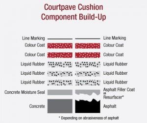 CP-Cushion-Multi